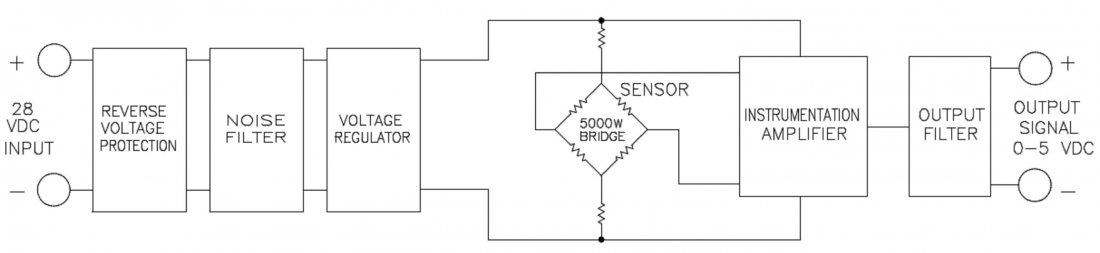 Electronics Circuit - non-isolated